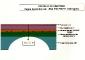 """Sezione schematica del """"pacchetto"""" pavimentale intrapiani della Prima scuderia"""