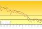 Grafico delle Temperature delle medie giornaliere dal 17 ottobre al 17dicembre '08